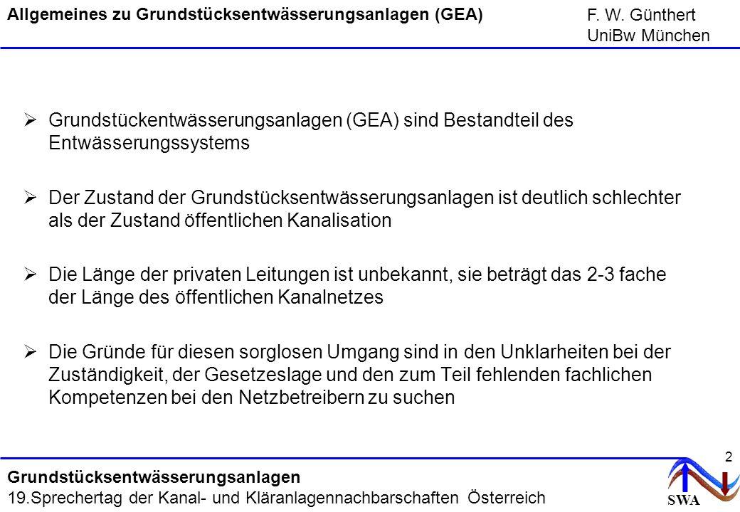 Allgemeines zu Grundstücksentwässerungsanlagen (GEA)