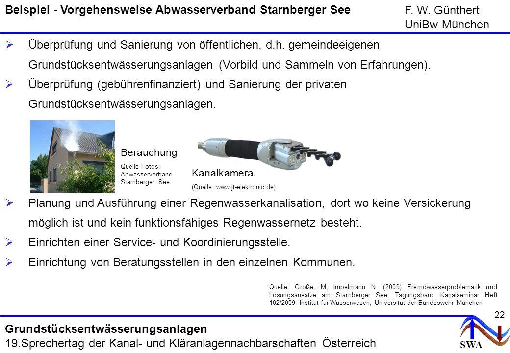 Beispiel - Vorgehensweise Abwasserverband Starnberger See