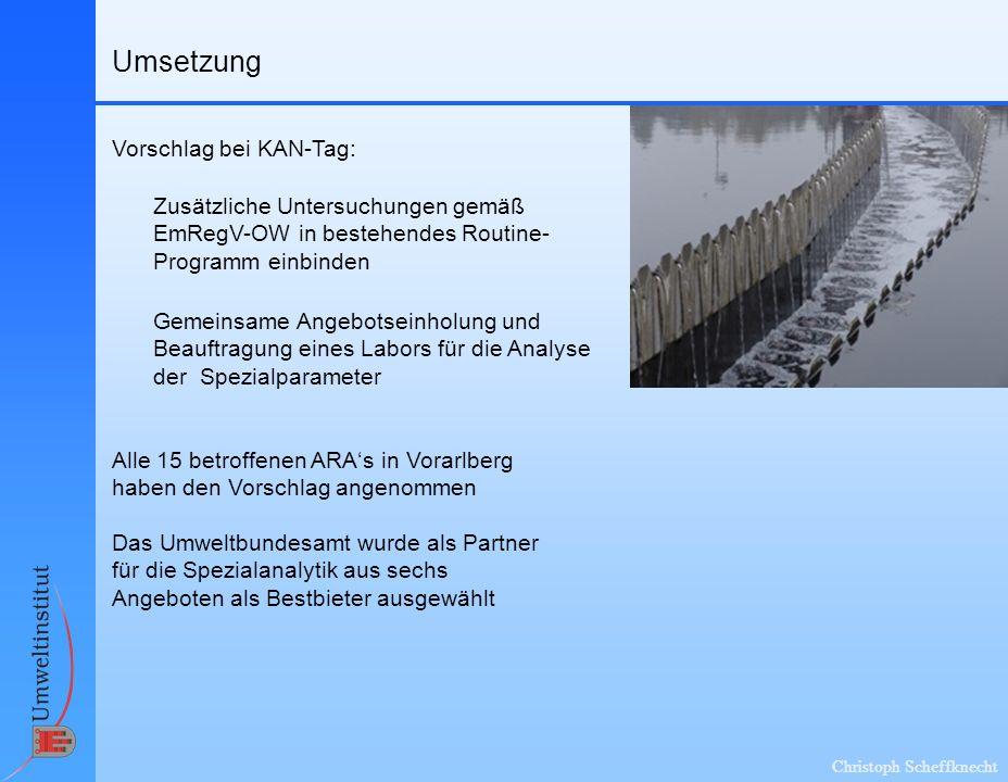 Umsetzung Vorschlag bei KAN-Tag: