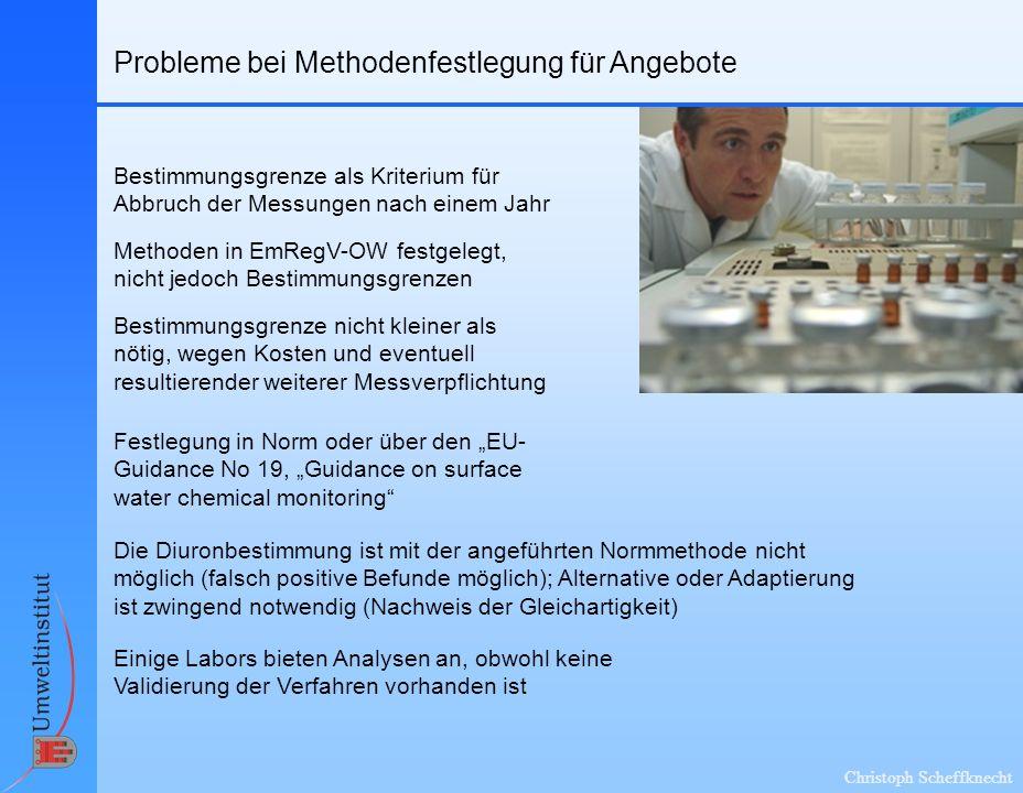 Probleme bei Methodenfestlegung für Angebote