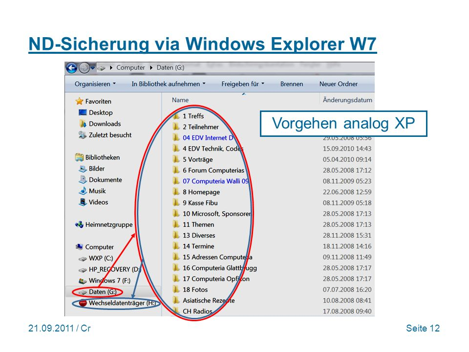 ND-Sicherung via Windows Explorer W7