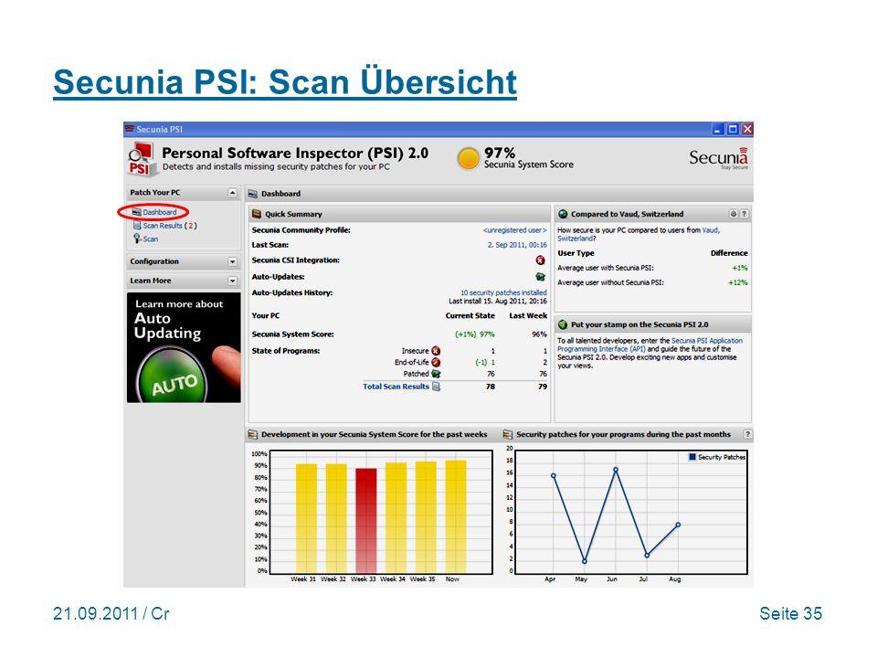 Secunia PSI: Scan Übersicht