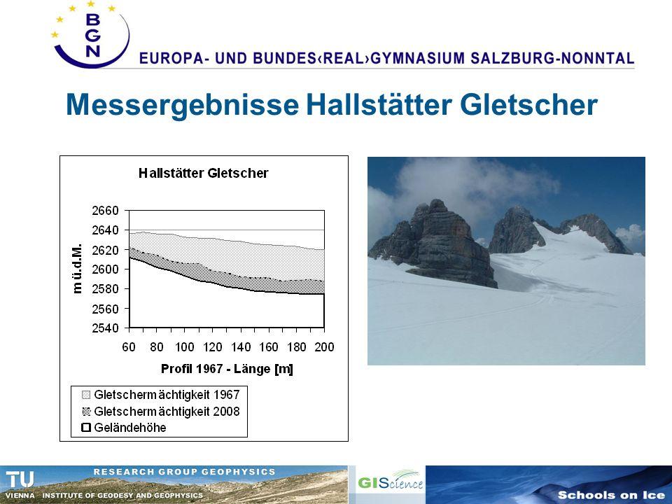 Messergebnisse Hallstätter Gletscher