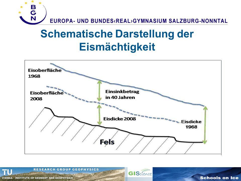 Schematische Darstellung der Eismächtigkeit