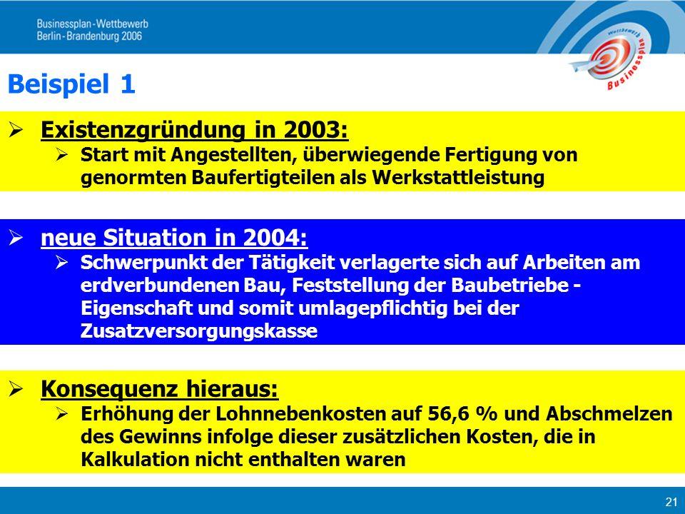 Beispiel 1 Existenzgründung in 2003: neue Situation in 2004: