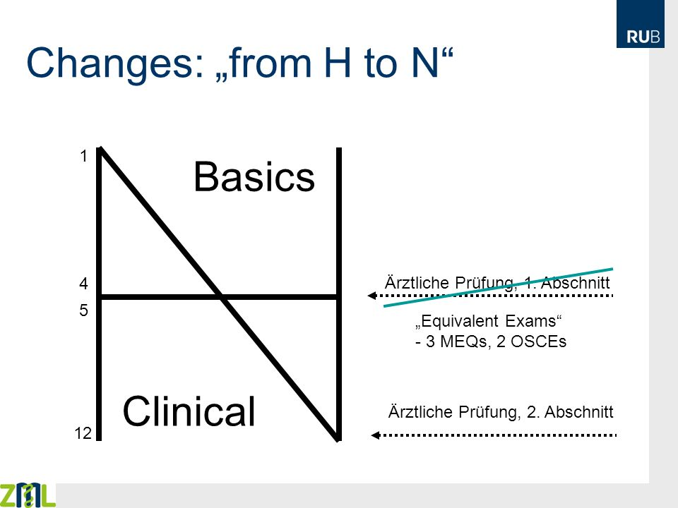 "Changes: ""from H to N Basics Clinical 1 4"