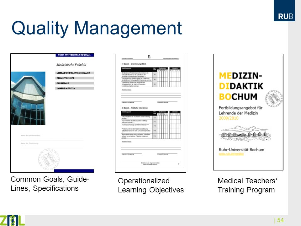 Quality Management Common Goals, Guide- Lines, Specifications