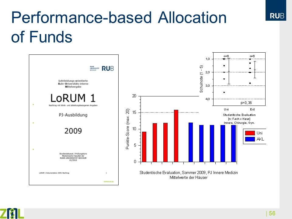 Performance-based Allocation of Funds