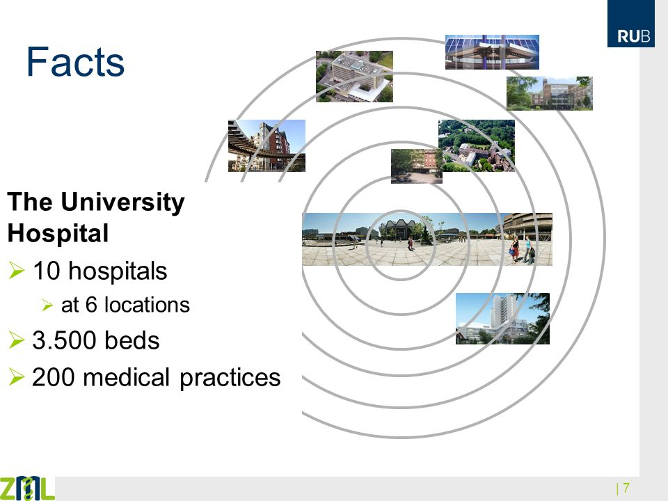Facts The University Hospital 10 hospitals 3.500 beds