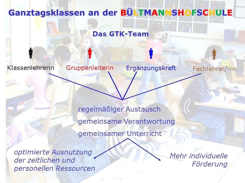     Ganztagsklassen an der BÜLTMANNSHOFSCHULE Das GTK-Team