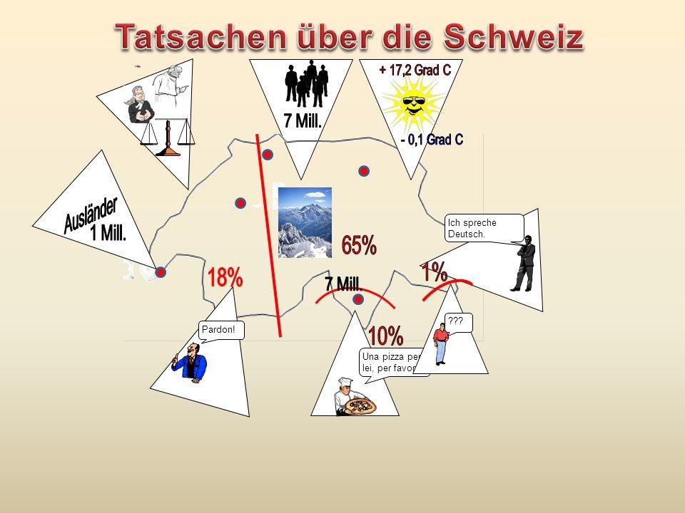 Tatsachen über die Schweiz