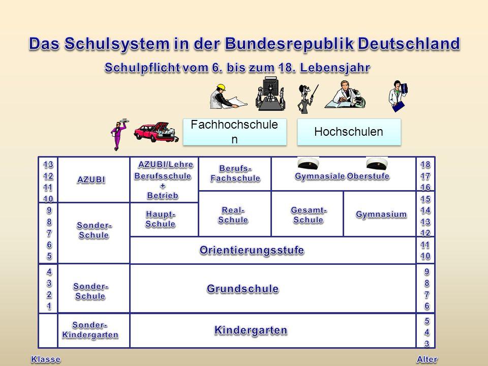 Das Schulsystem in der Bundesrepublik Deutschland