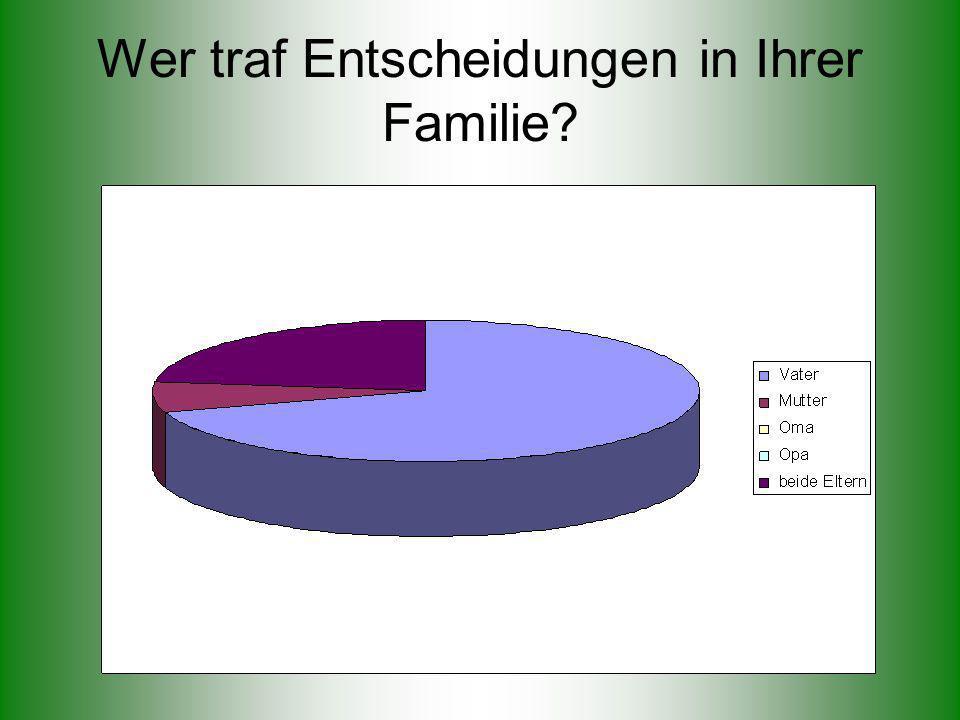 Wer traf Entscheidungen in Ihrer Familie