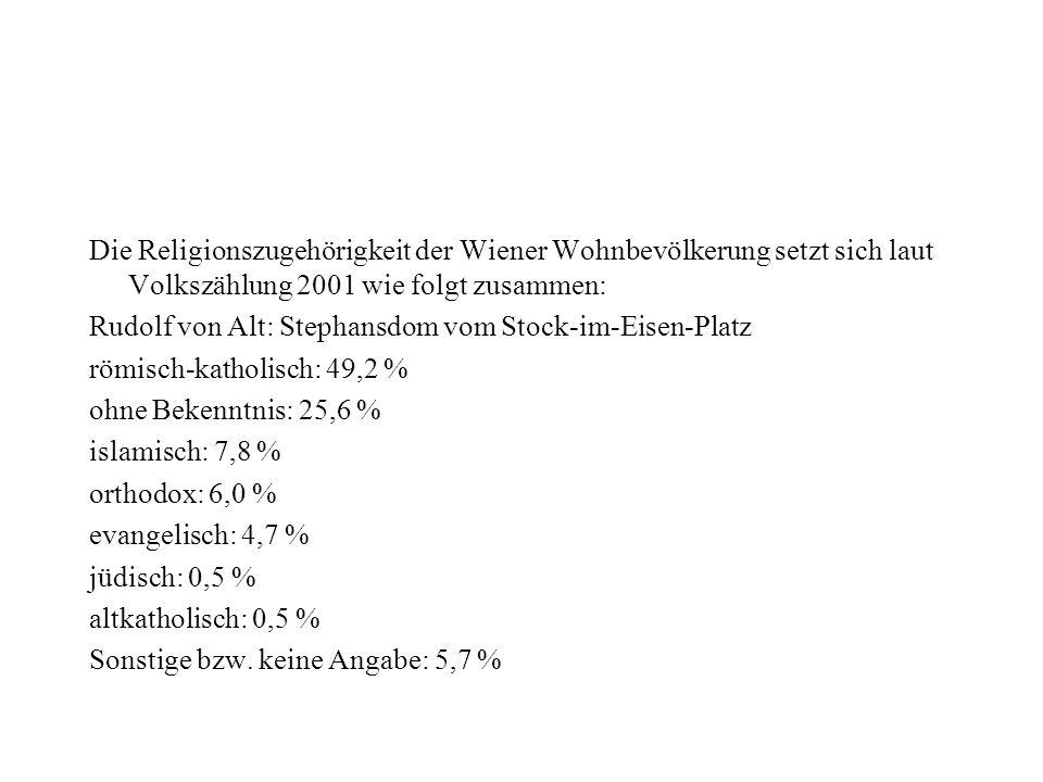 Die Religionszugehörigkeit der Wiener Wohnbevölkerung setzt sich laut Volkszählung 2001 wie folgt zusammen: