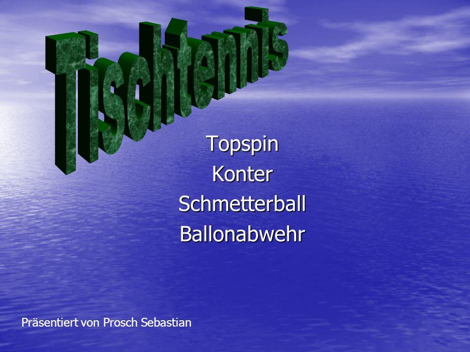Topspin Konter Schmetterball Ballonabwehr