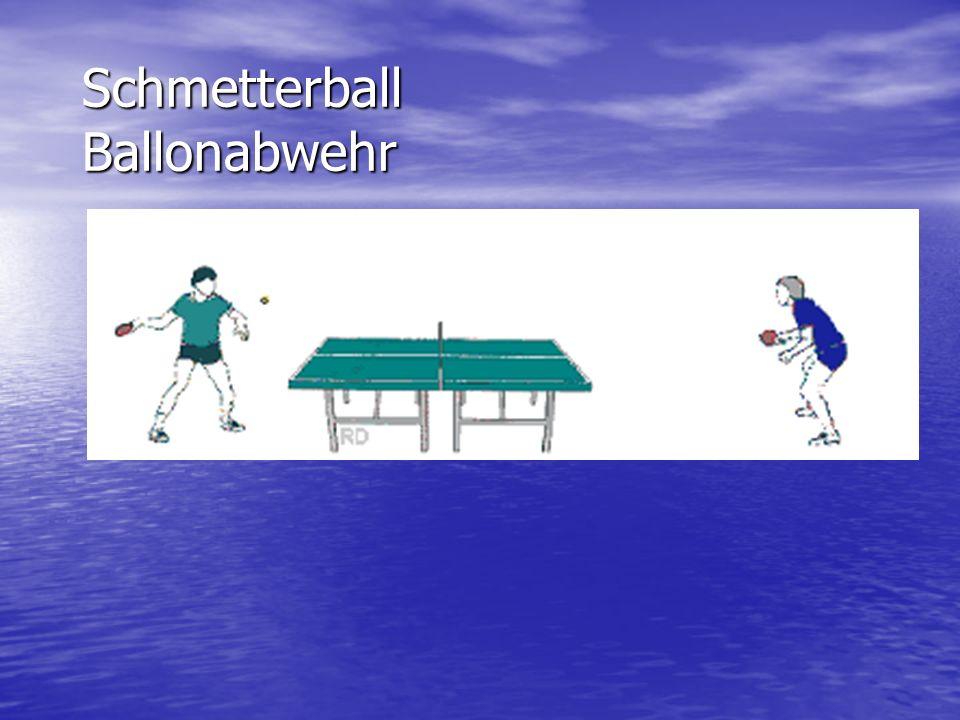 Schmetterball Ballonabwehr