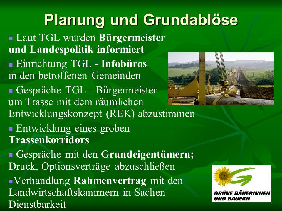 Planung und Grundablöse