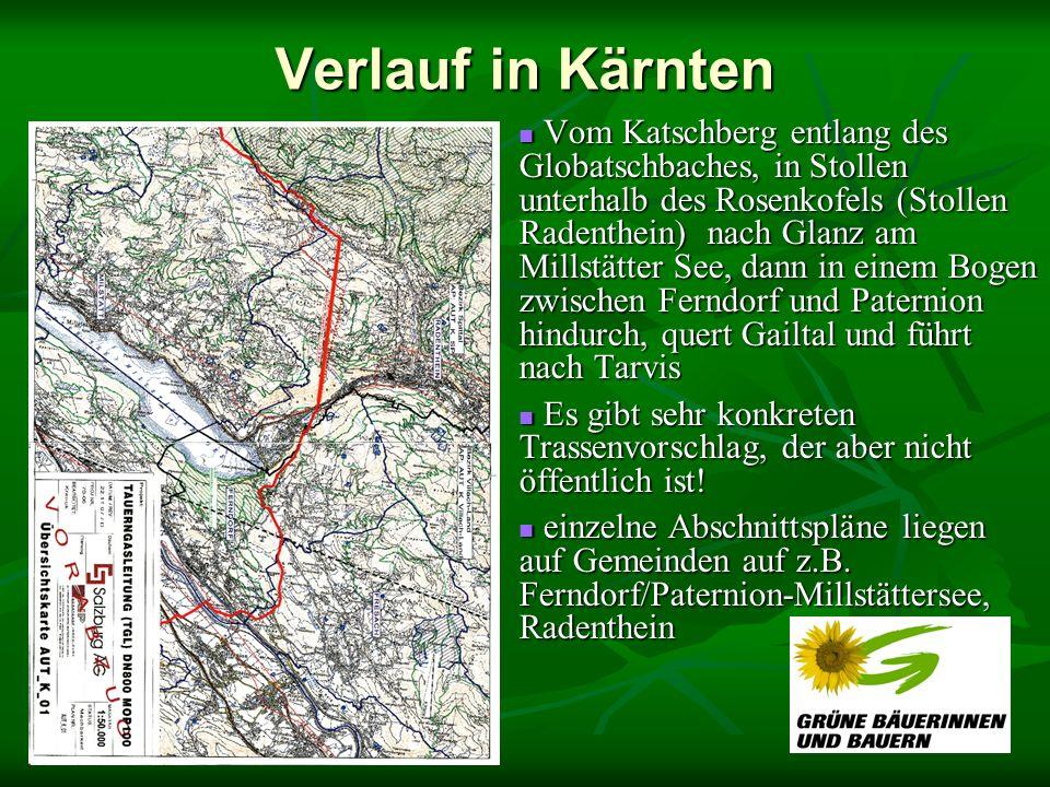 Verlauf in Kärnten