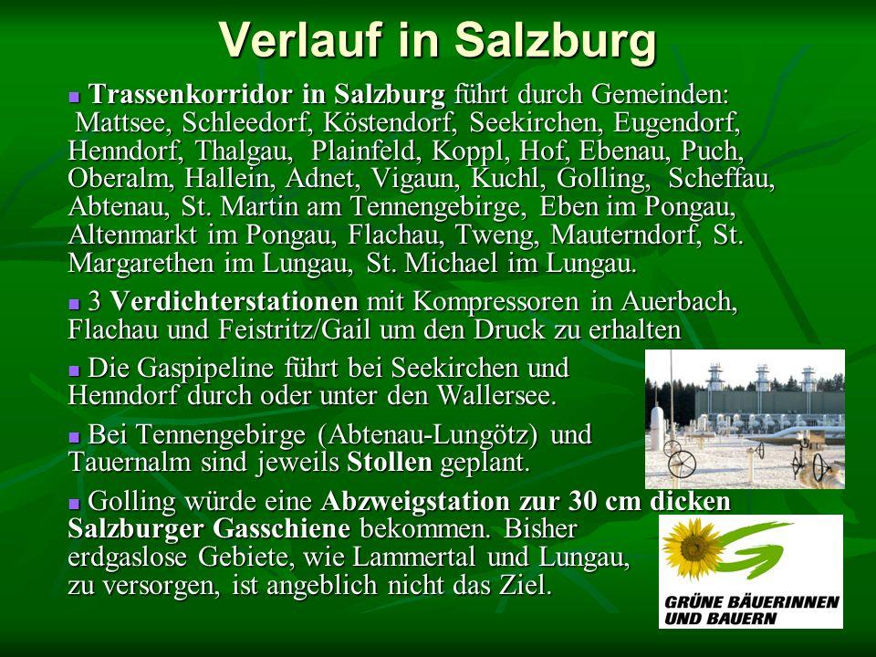 Verlauf in Salzburg