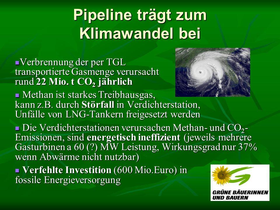 Pipeline trägt zum Klimawandel bei