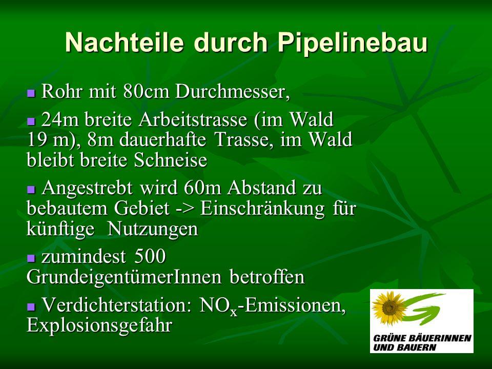 Nachteile durch Pipelinebau