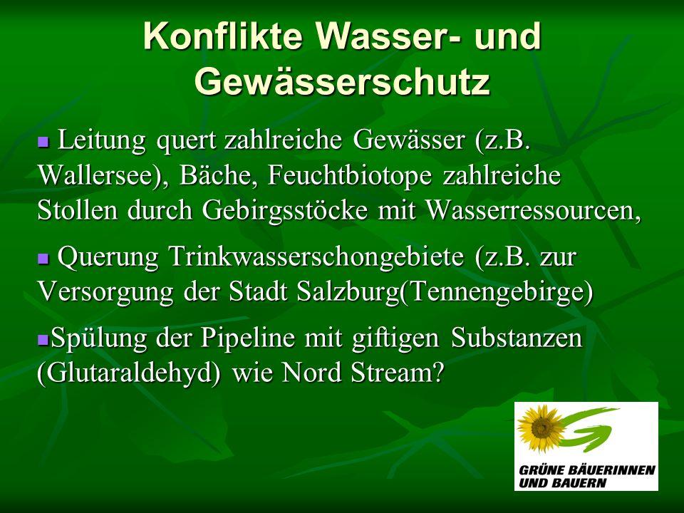 Konflikte Wasser- und Gewässerschutz