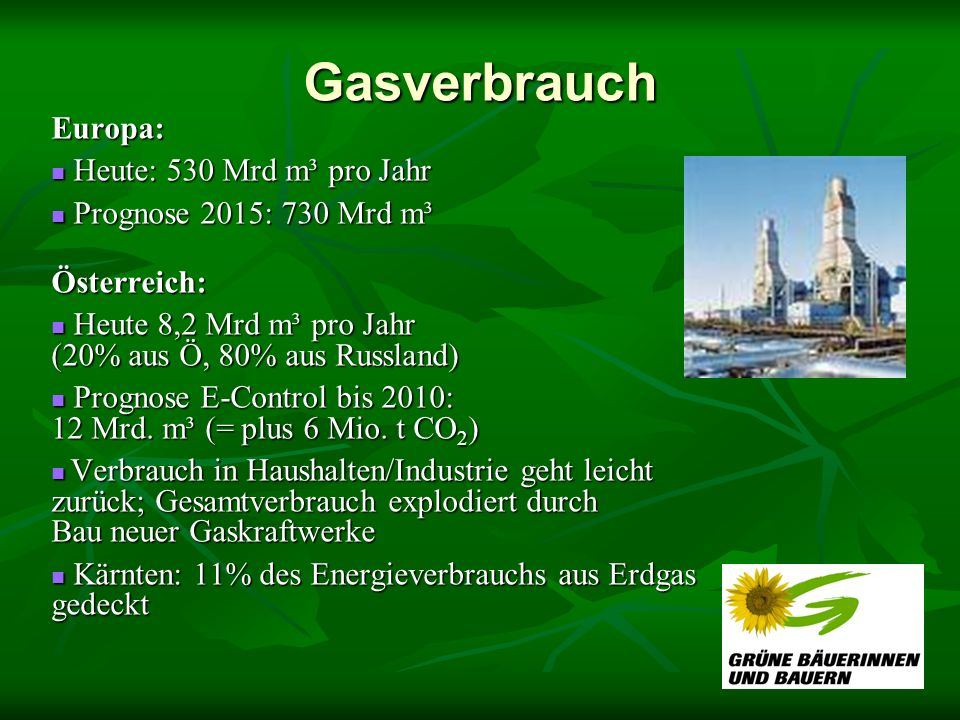 Gasverbrauch Europa: Heute: 530 Mrd m³ pro Jahr