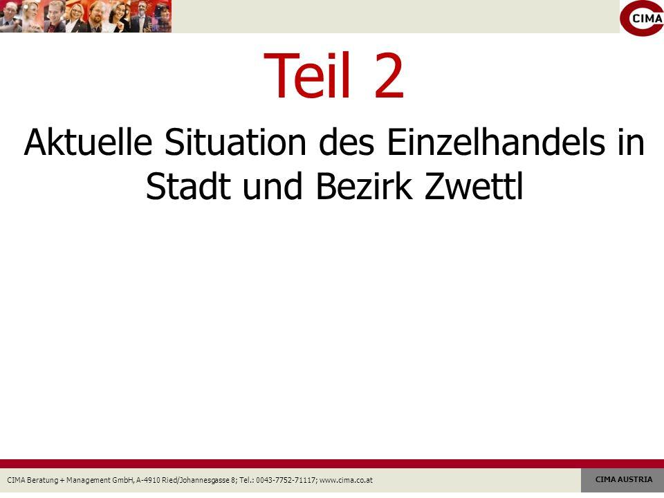 Aktuelle Situation des Einzelhandels in Stadt und Bezirk Zwettl