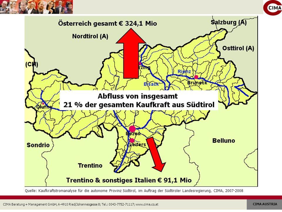 Quelle: Kaufkraftstromanalyse für die autonome Provinz Südtirol, im Auftrag der Südtiroler Landesregierung, CIMA, 2007-2008