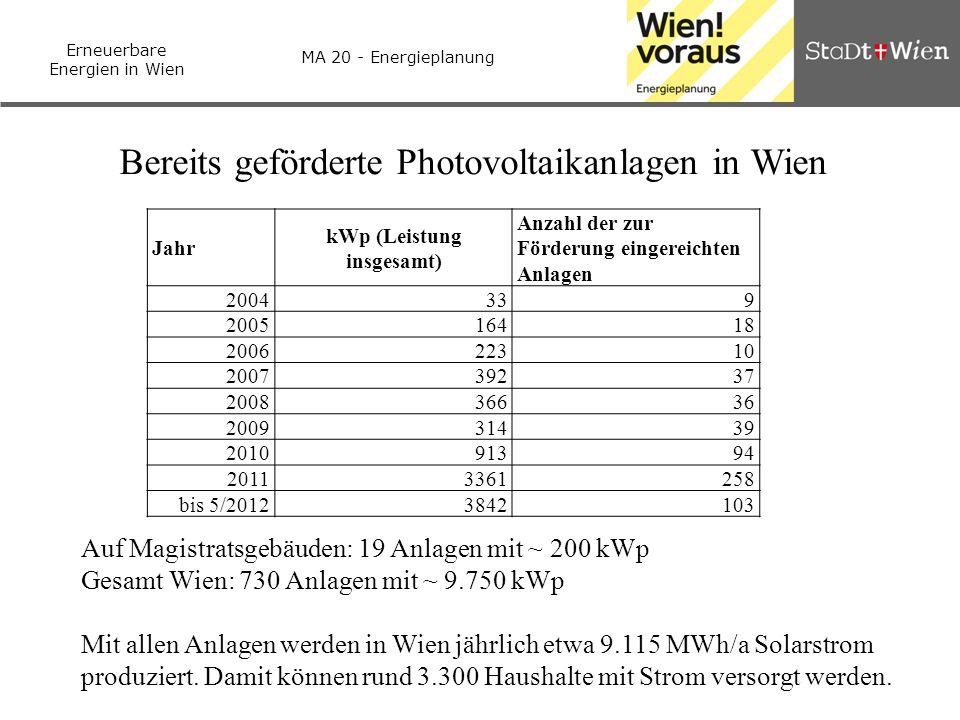 kWp (Leistung insgesamt)