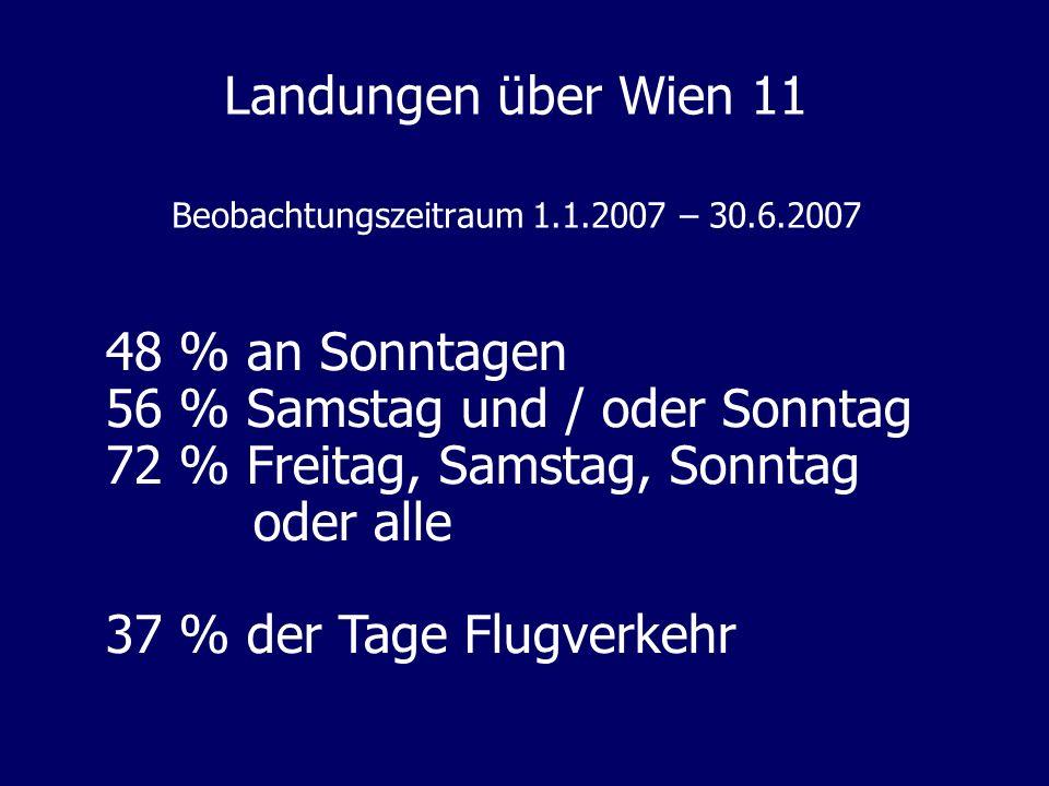 Landungen über Wien 11 Beobachtungszeitraum 1.1.2007 – 30.6.2007