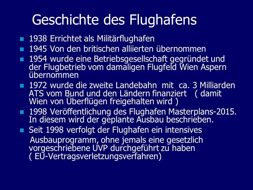 Geschichte des Flughafens