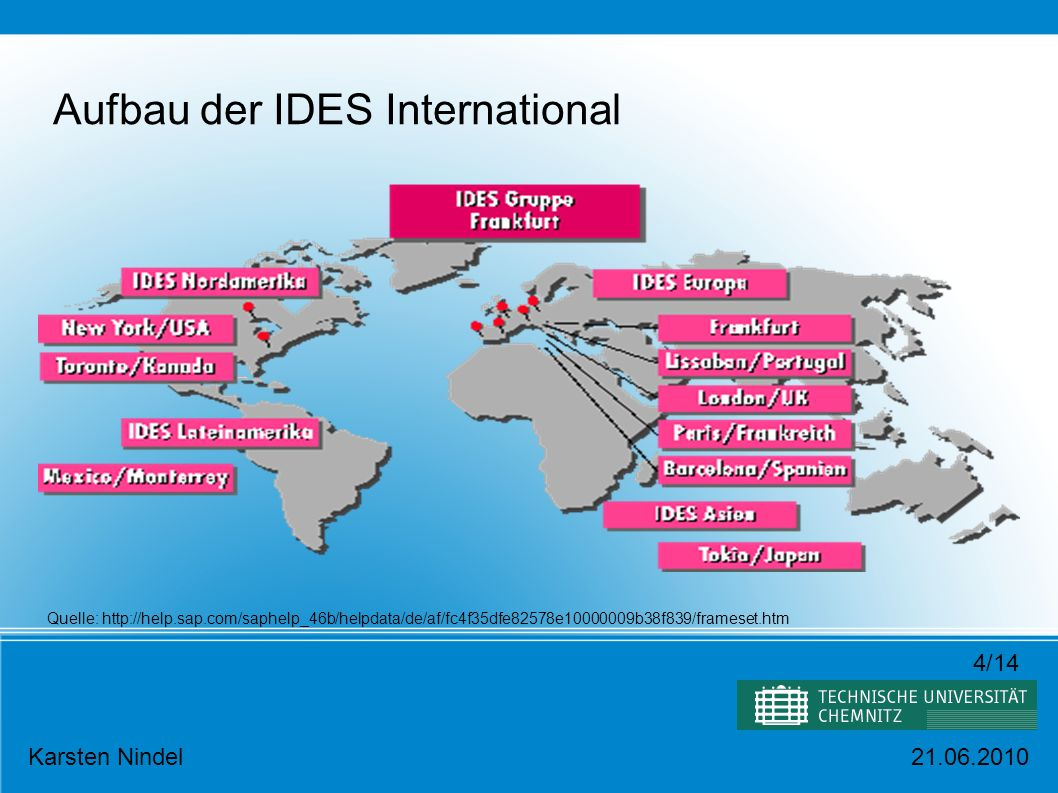 Aufbau der IDES International