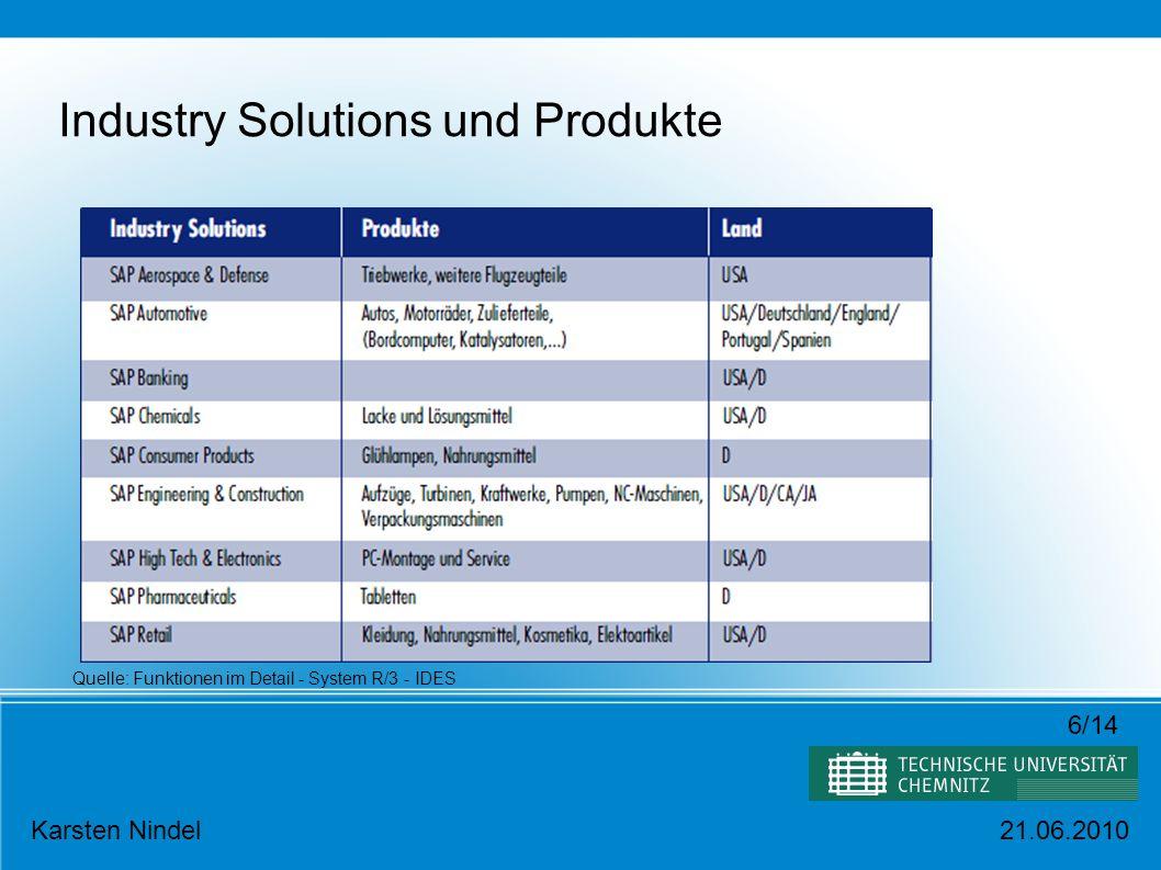 Industry Solutions und Produkte