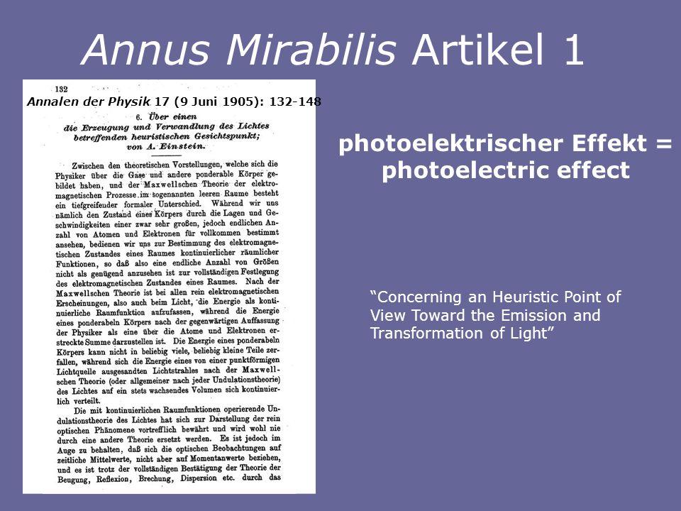 Annus Mirabilis Artikel 1