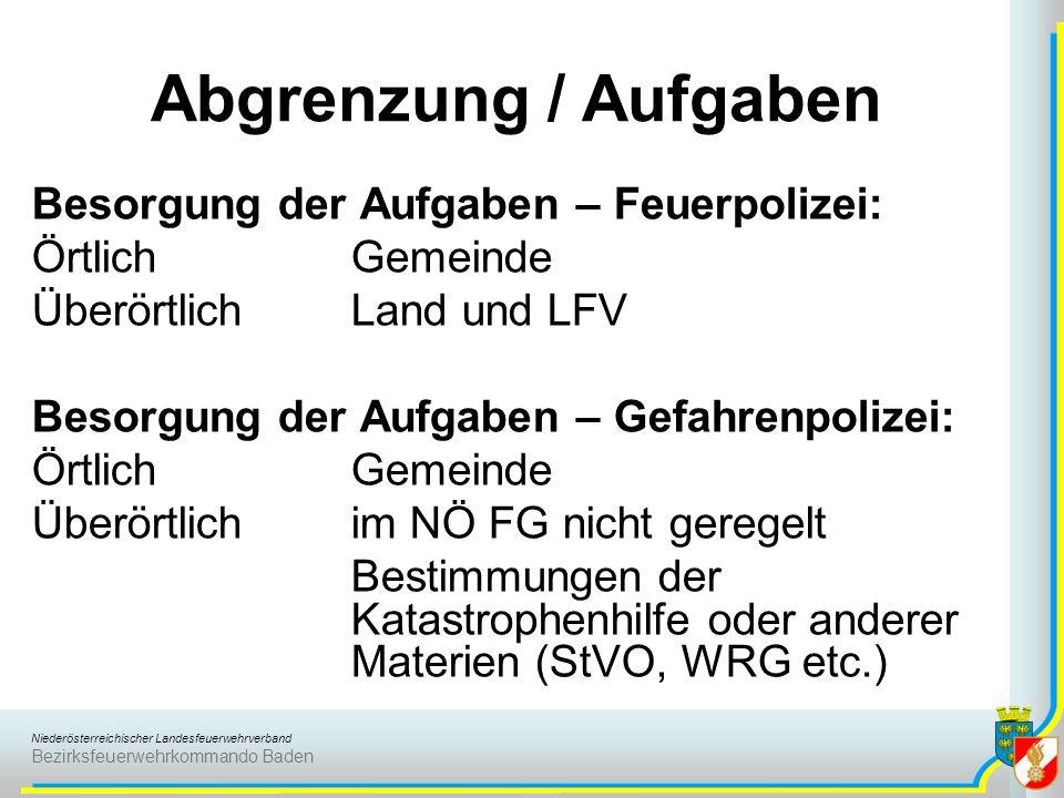Abgrenzung / Aufgaben Besorgung der Aufgaben – Feuerpolizei: