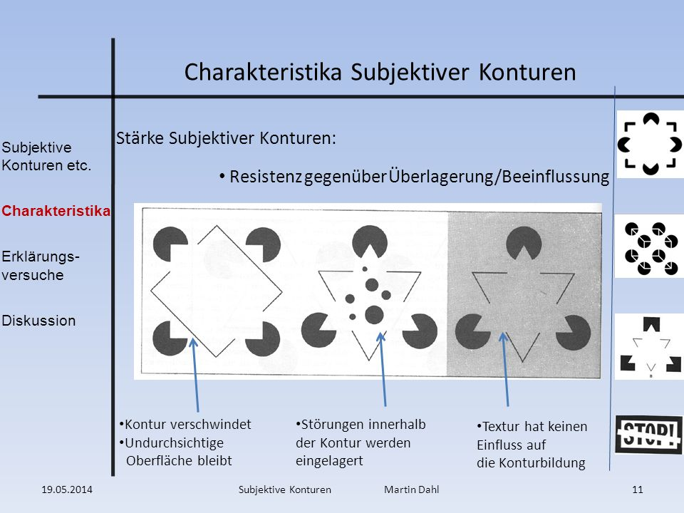 Charakteristika Subjektiver Konturen