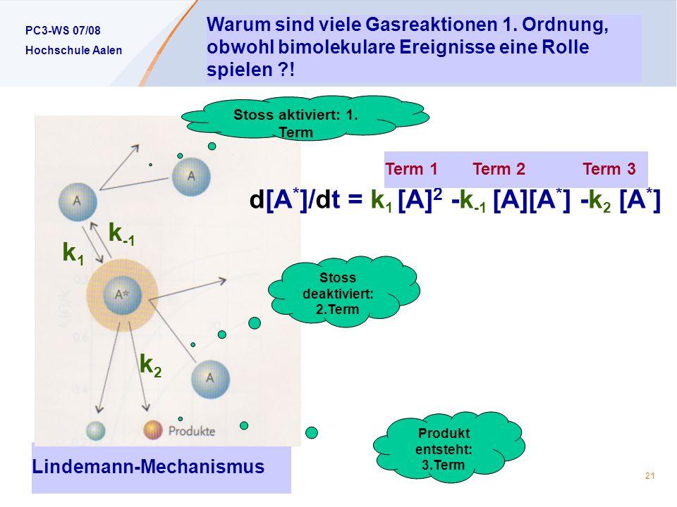 Lindemann-Mechanismus