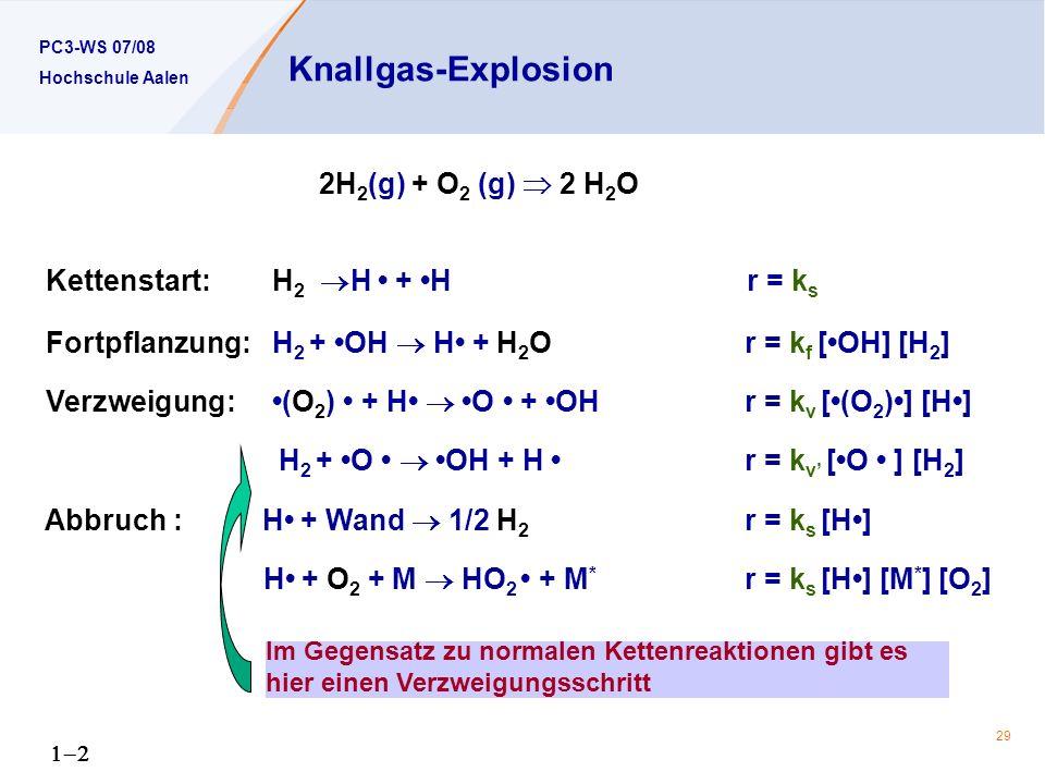 Knallgas-Explosion 2H2(g) + O2 (g)  2 H2O