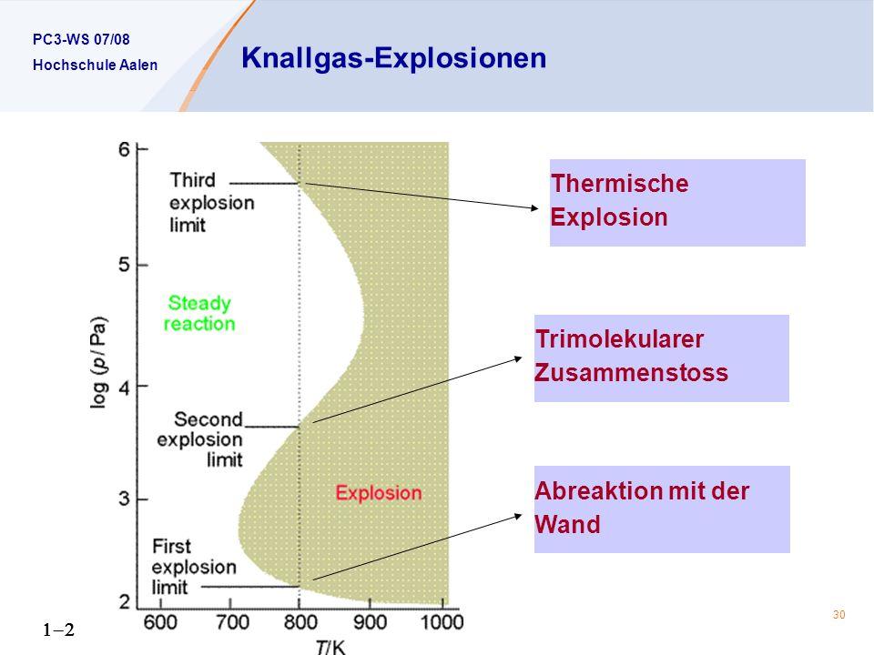 Knallgas-Explosionen
