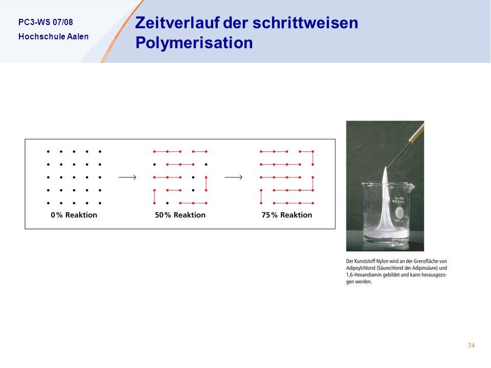 Zeitverlauf der schrittweisen Polymerisation