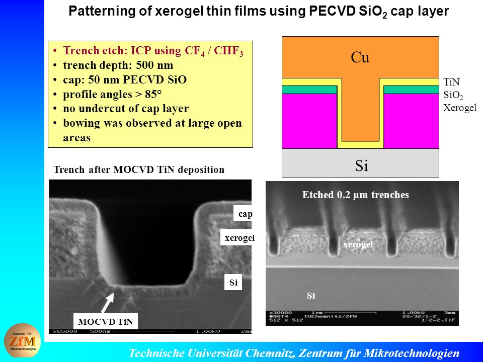 Patterning of xerogel thin films using PECVD SiO2 cap layer