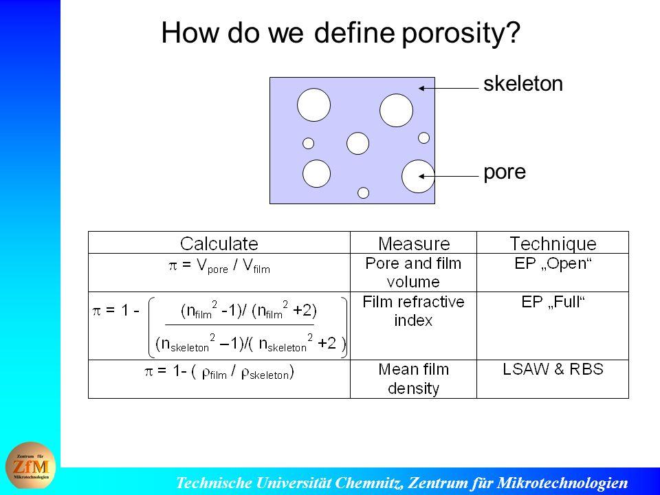 How do we define porosity