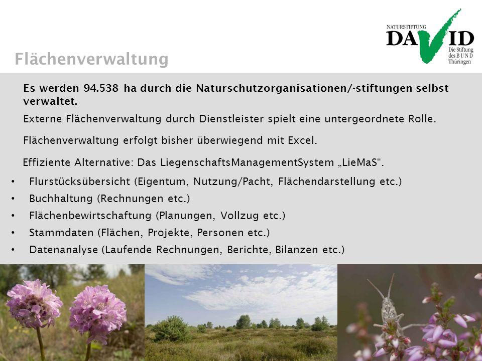 Flächenverwaltung Es werden 94.538 ha durch die Naturschutzorganisationen/-stiftungen selbst verwaltet.