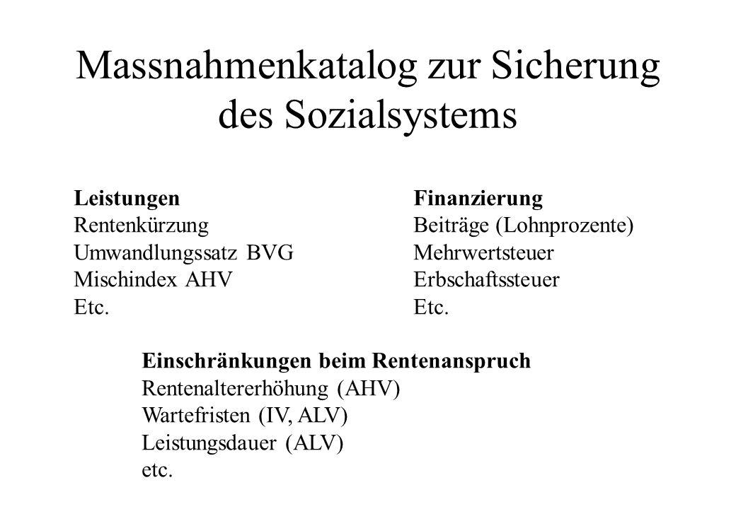 Massnahmenkatalog zur Sicherung des Sozialsystems