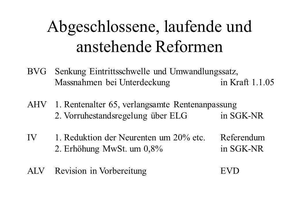 Abgeschlossene, laufende und anstehende Reformen