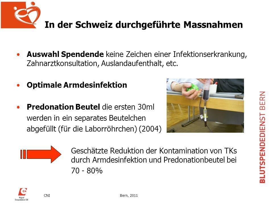 In der Schweiz durchgeführte Massnahmen