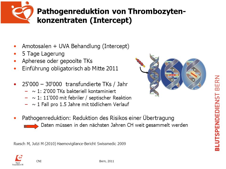 Pathogenreduktion von Thrombozyten-konzentraten (Intercept)