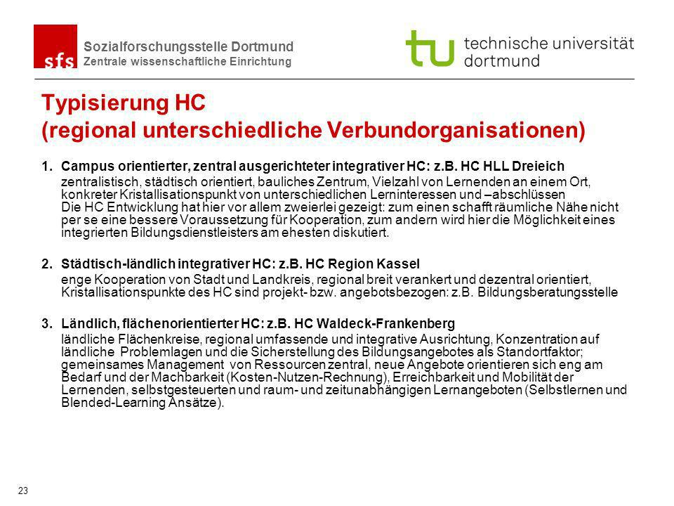 Typisierung HC (regional unterschiedliche Verbundorganisationen)