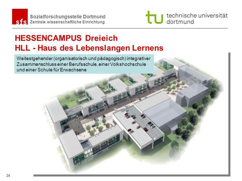 HESSENCAMPUS Dreieich HLL - Haus des Lebenslangen Lernens